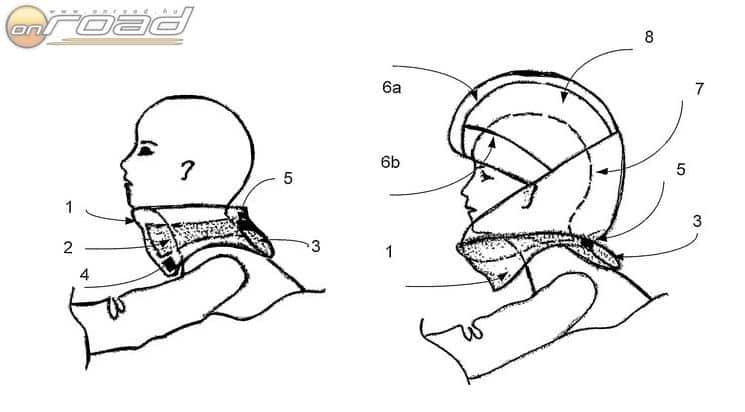 A szabadalmi rajz: balra az alaphelyzet (egy sima nyaki gallér), jobbra a felfújódott állapot