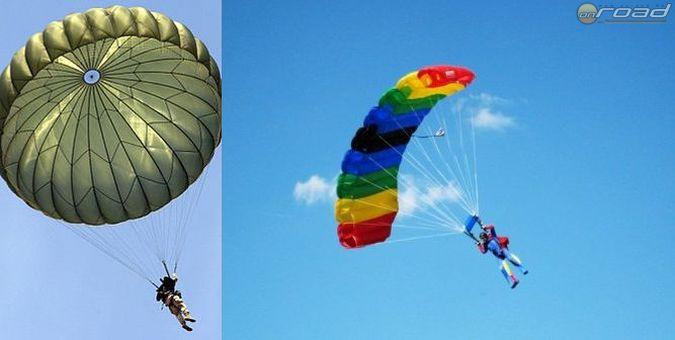Az ejtőernyőzés kezdeti formái