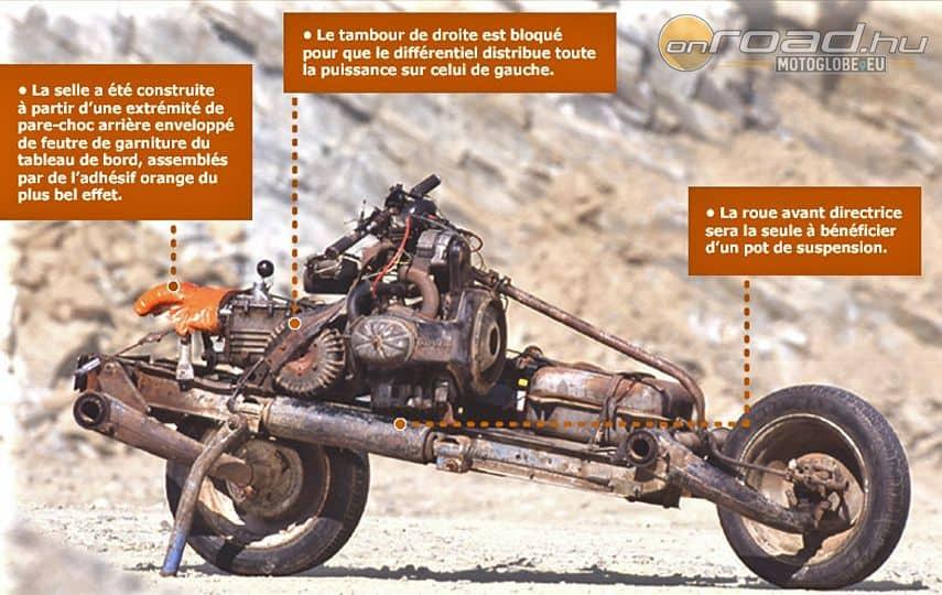 Emile Leray Kacsája, miután a sivatag közepén motort épített belőle