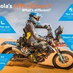 nicolas-dutto-dakar-mozgasserult-motoros-onroad-1